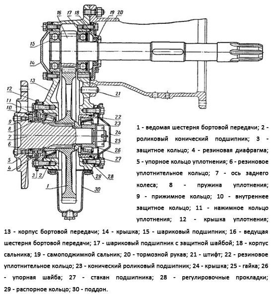 konechnaya-peredacha-t25
