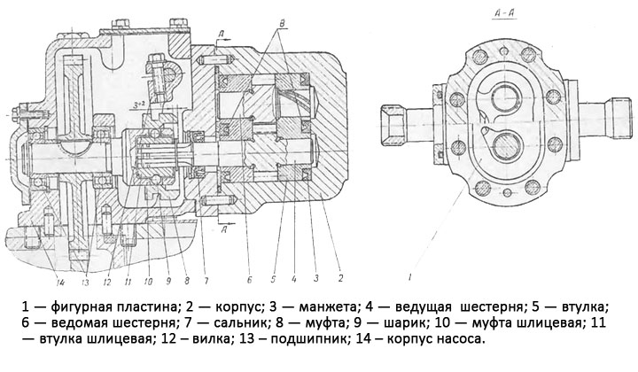 масляного насоса для Т-25