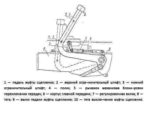 pedal-mufti-scepleniya-t25