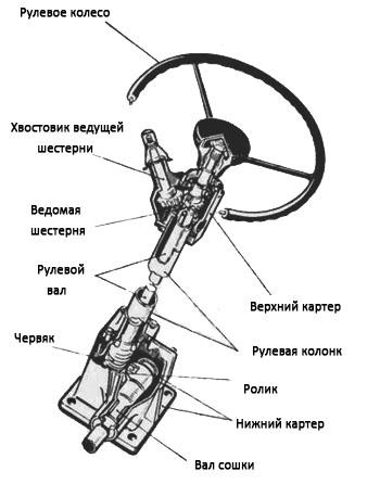 rulevoe-koleso-traktora-t-25