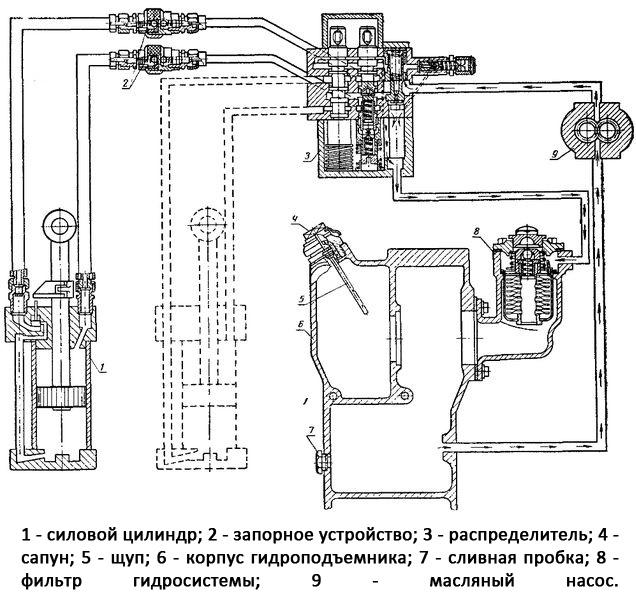 shema-gidravliki-t-25