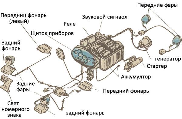 электрического тока