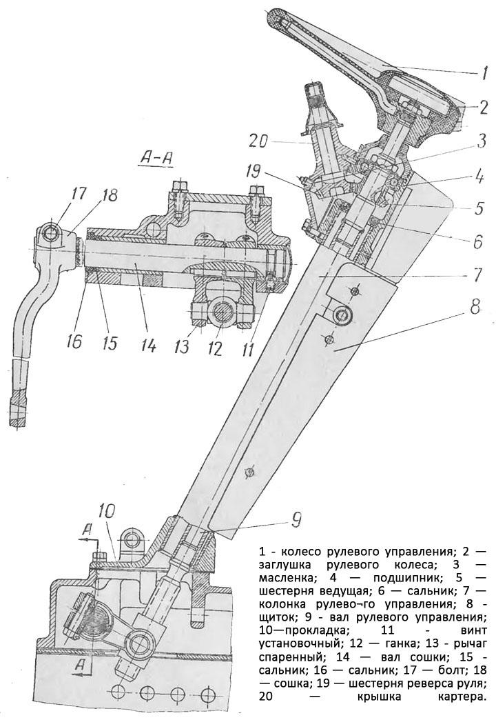 управления трактора Т-25