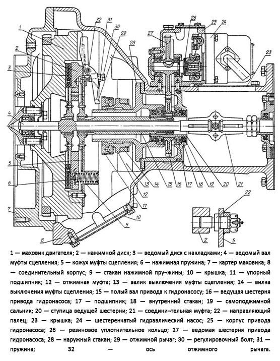 sxema-scepleniya-t-25