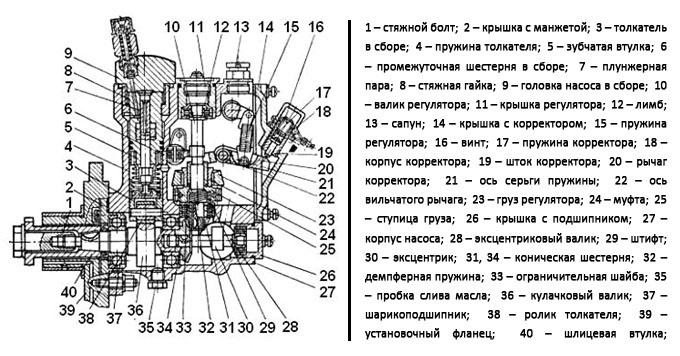 и Т-16 схема и ругулировка