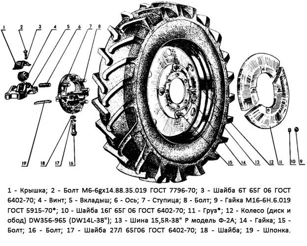 zadnie-kolesa-t25