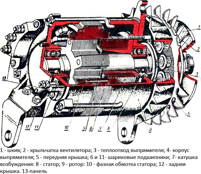 generator-mtz-82-80