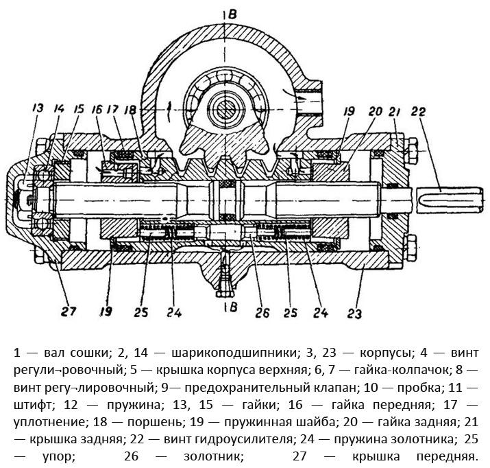 gidrousilitel-rulya-t40