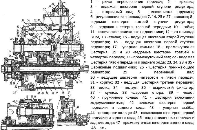 kpp-mtz-82-podvijhnaya