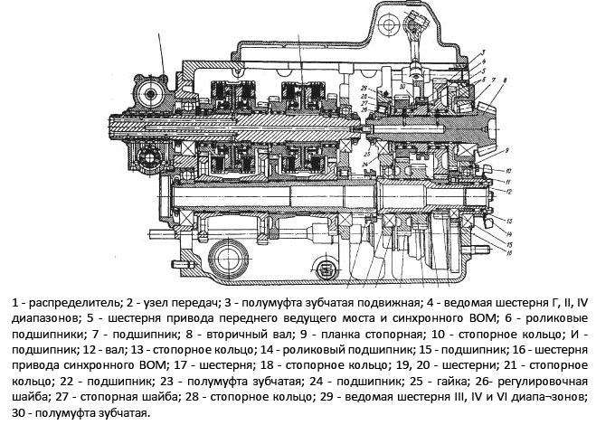 mtz-82-pod-nagruzkoi
