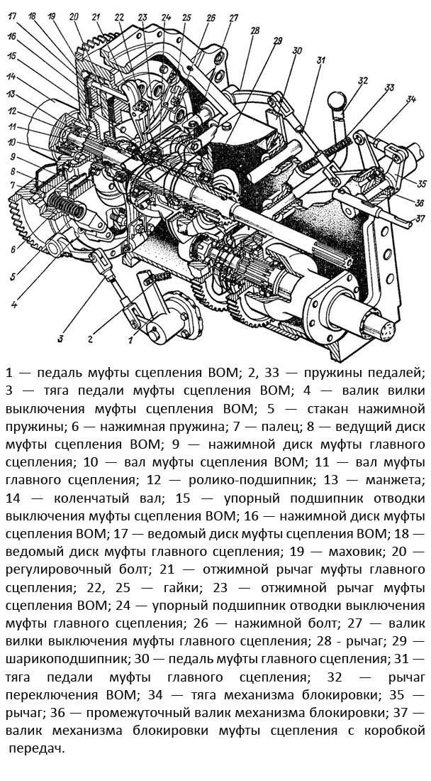 mufta-scepleniya-traktor-t40-sxema