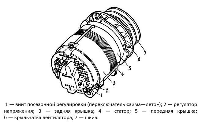 obshii-vid-generatora-t40