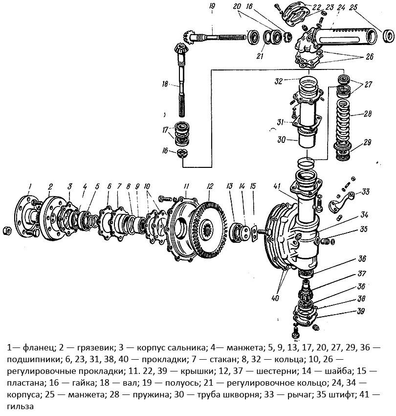 raspolojhenie-detalei-reduktora-mtz82