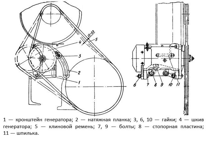 remen-generatora