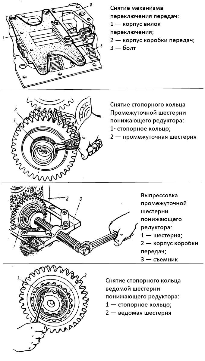 remont-kpp-mtz82-1