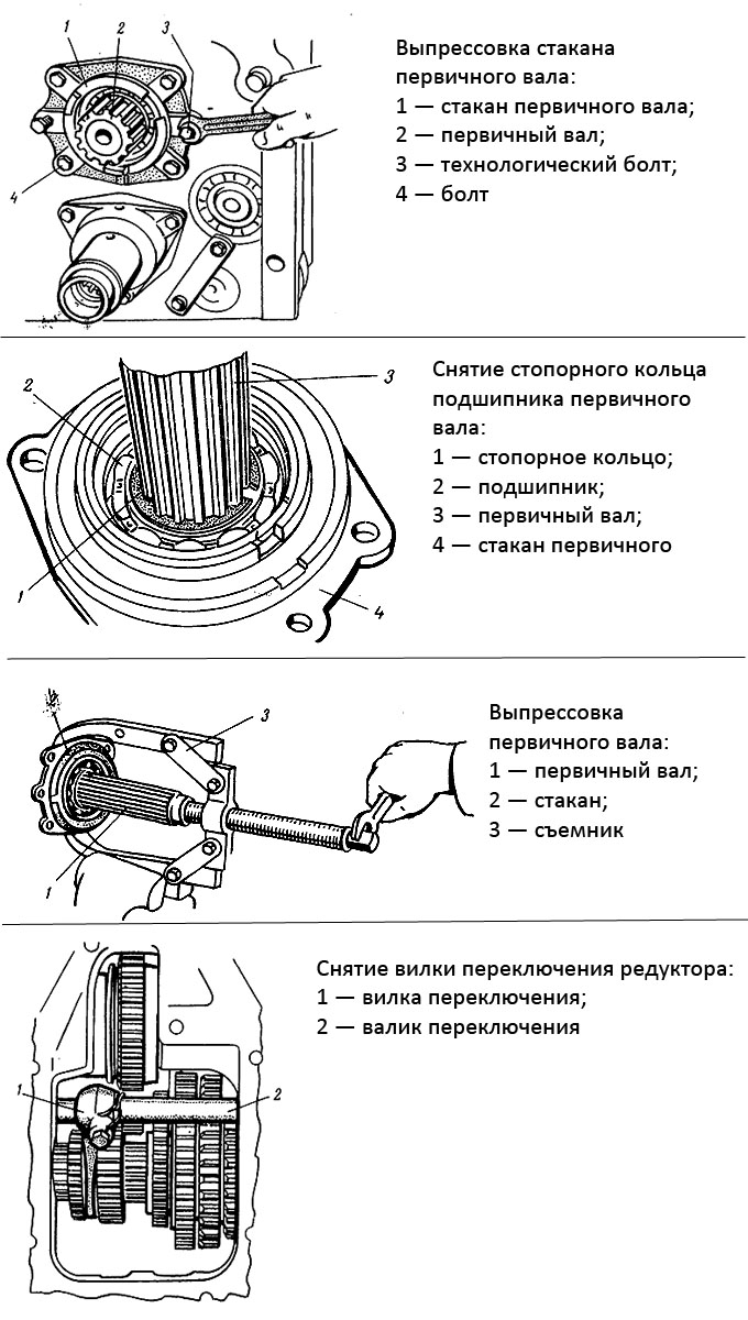схема переключения передач коробки трактора т-40ам
