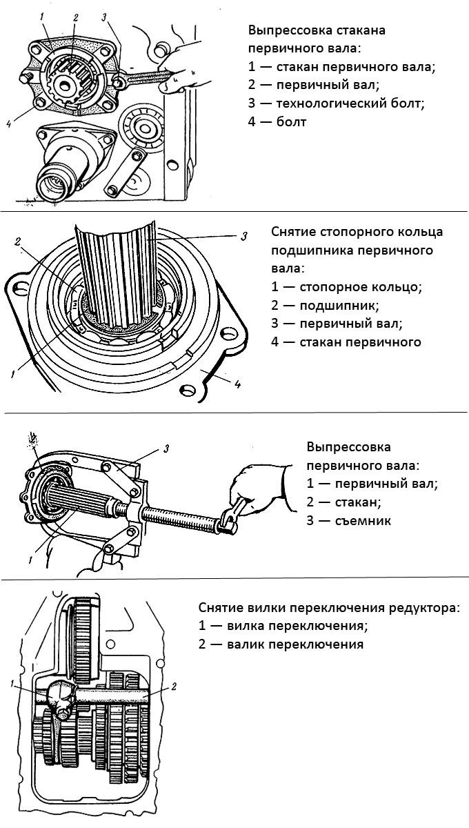 пониженная передача мтз 82.1 схема чертежи