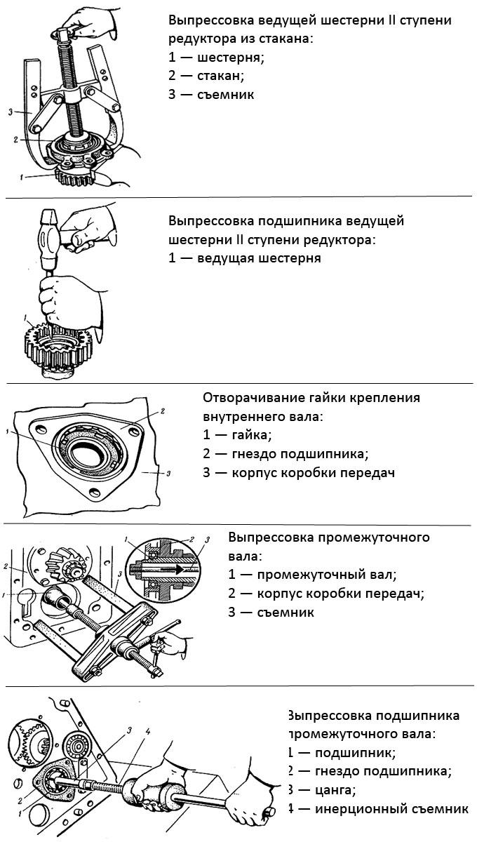 remont-kpp-mtz82-4
