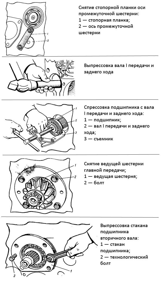 remont-kpp-mtz82-6