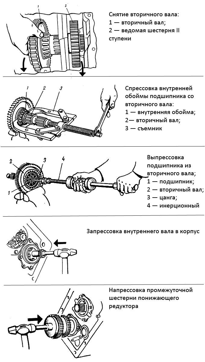 remont-kpp-mtz82-7