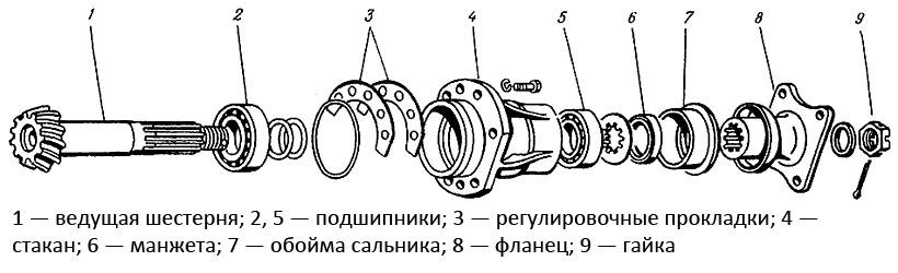 remont-perednego-mosta-mtz-82