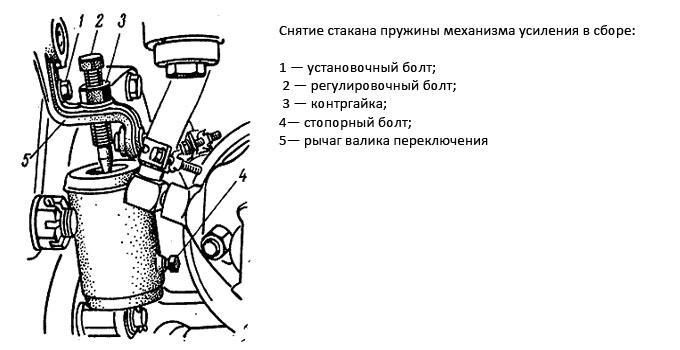 remont-vom-mtz-1