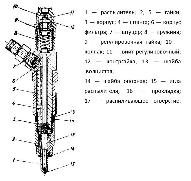 Как регулировать форсунки Т-40