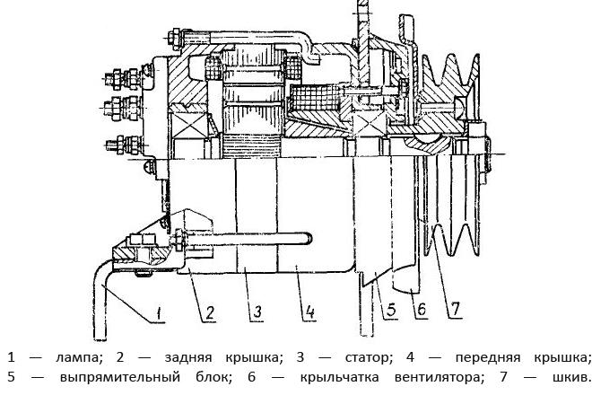 Технические характеристики и
