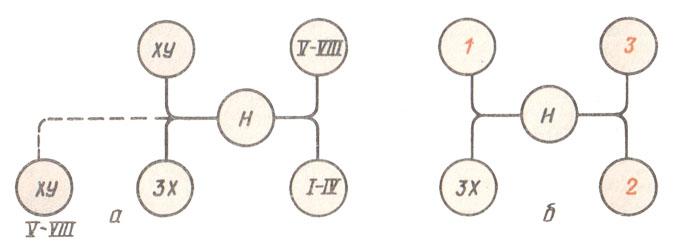 Схема переключения передач Т-