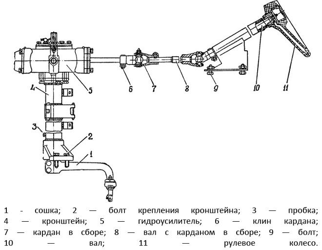 Рулевая колонка Т-40