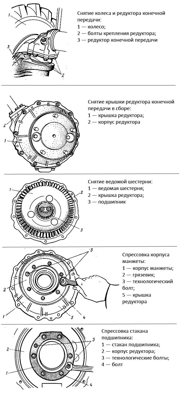 zamena-reduktora-mtz82