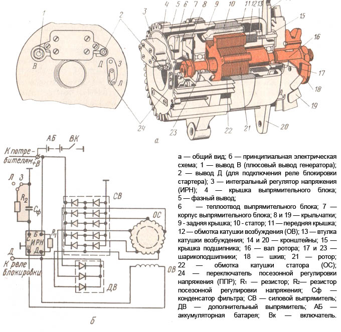 Схема генератора Т-150