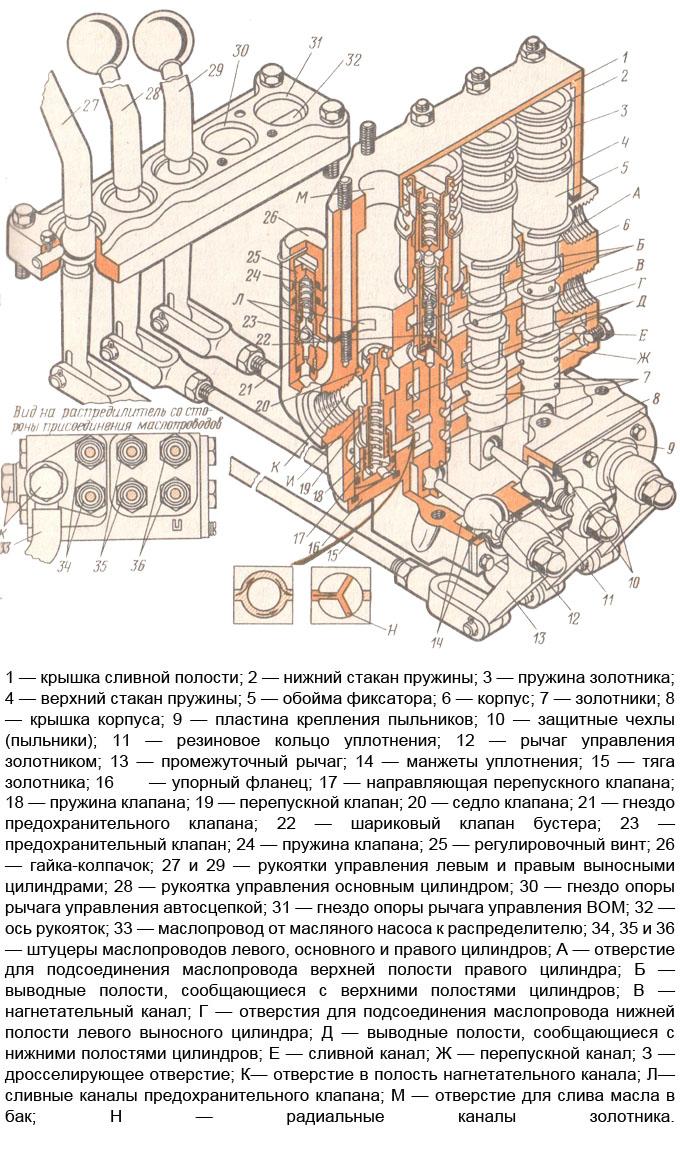 gidravlicheskii-raspredelitel-traktora-t150
