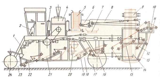 kartofeleuborochnii-kombain-ksk-4