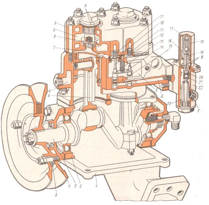 1 — кронштейн компрессора; 2