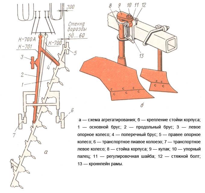Плуг устройство схема