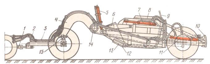 screper-dz-569