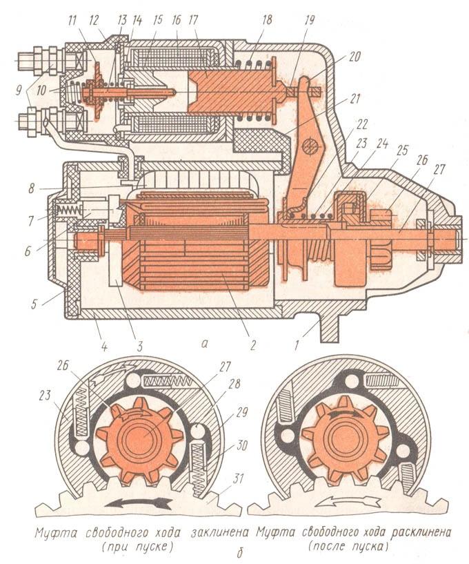 starter-ct-362