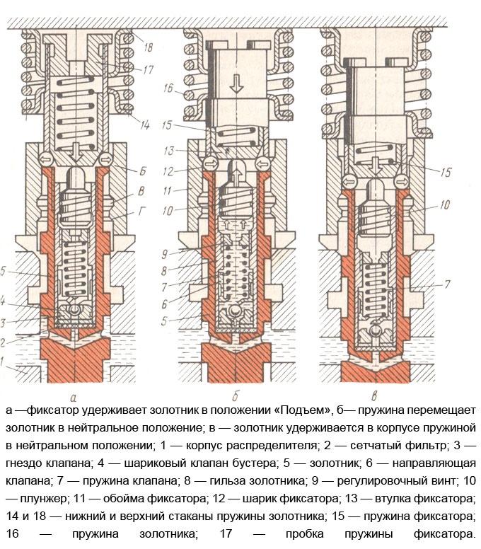 sxema-deistviya-zolotnika-t150