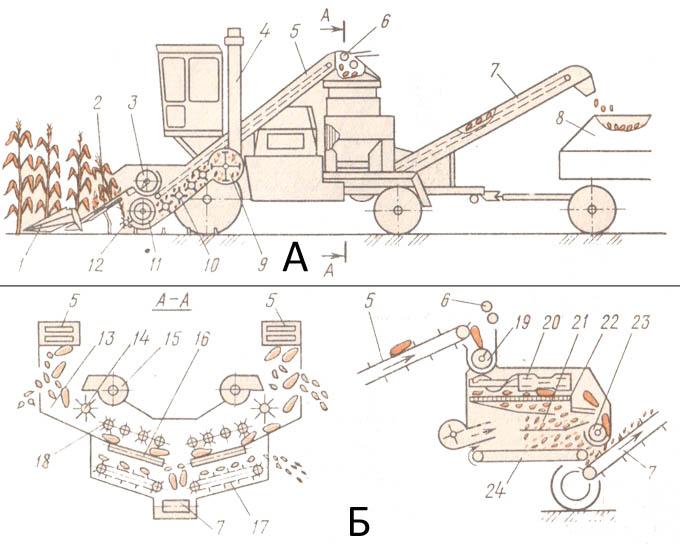 а — схема технологического