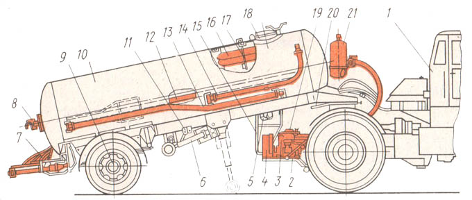 sxema-rup-8