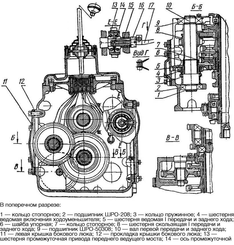 kpp-mtz-80-poperechnii-razrez