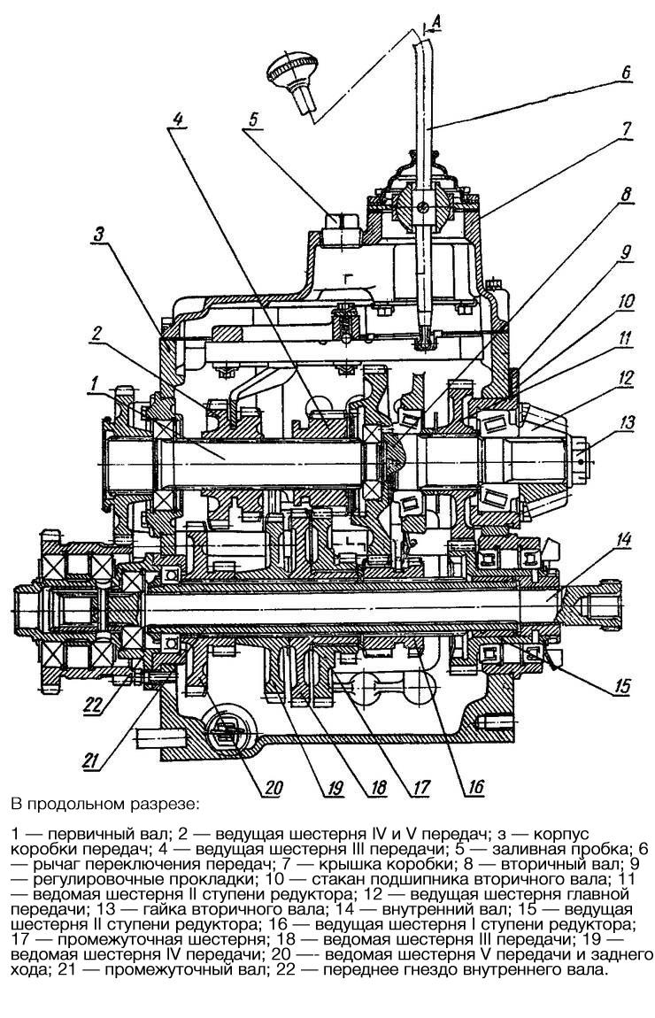 kpp-mtz-80-prodolnii-razrez