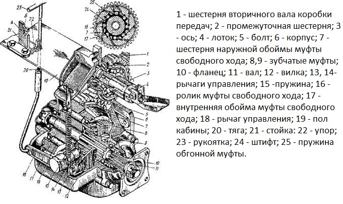 razdatka-mtz-80-sxema