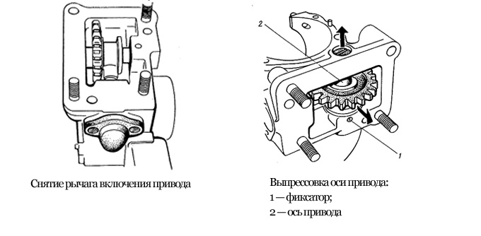 remont-komressora-mtz-sxema-5