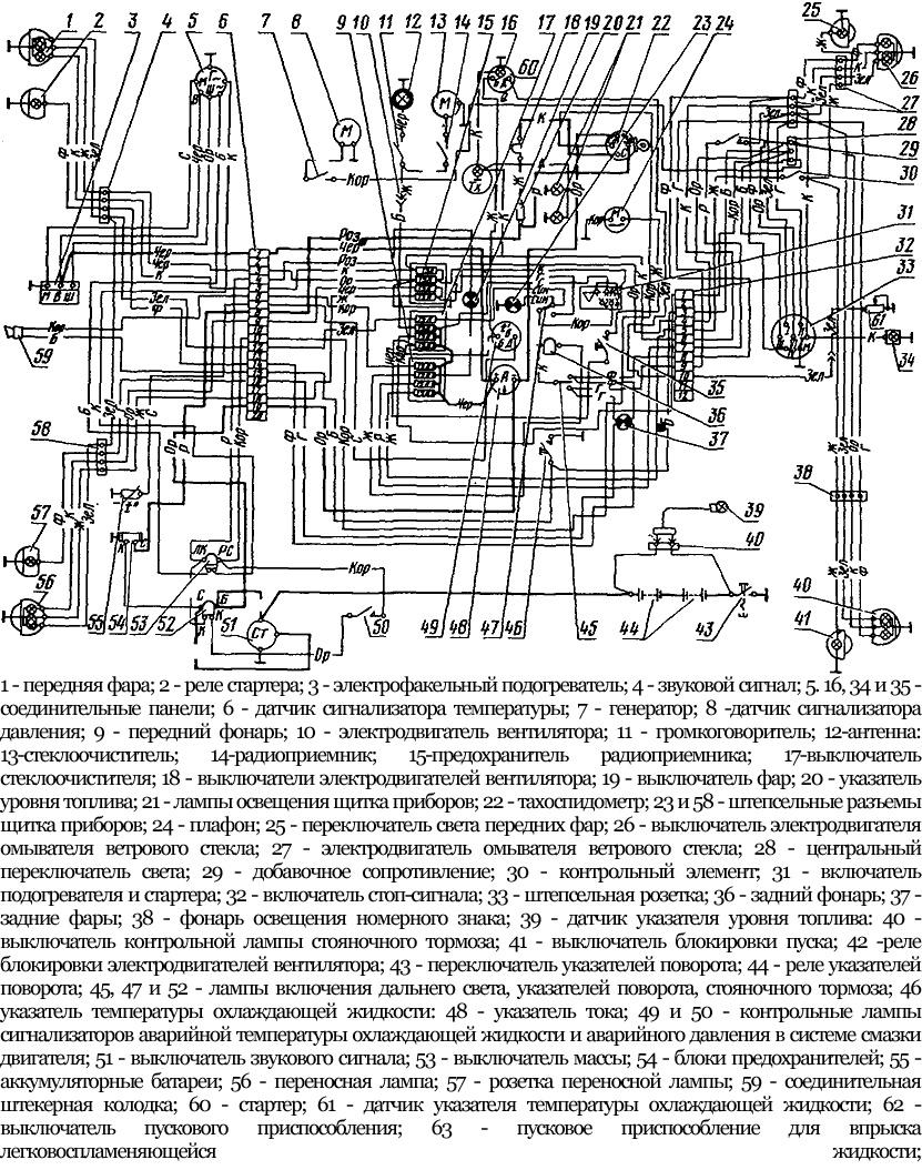 sxema-elektropriborov-mtz