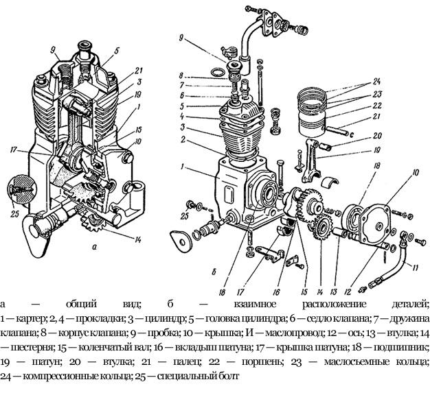 sxema-kompressora-mtz