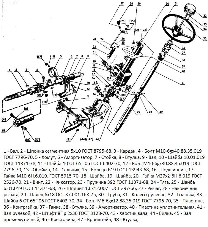 rulevoe-upravlenie-mtz-80